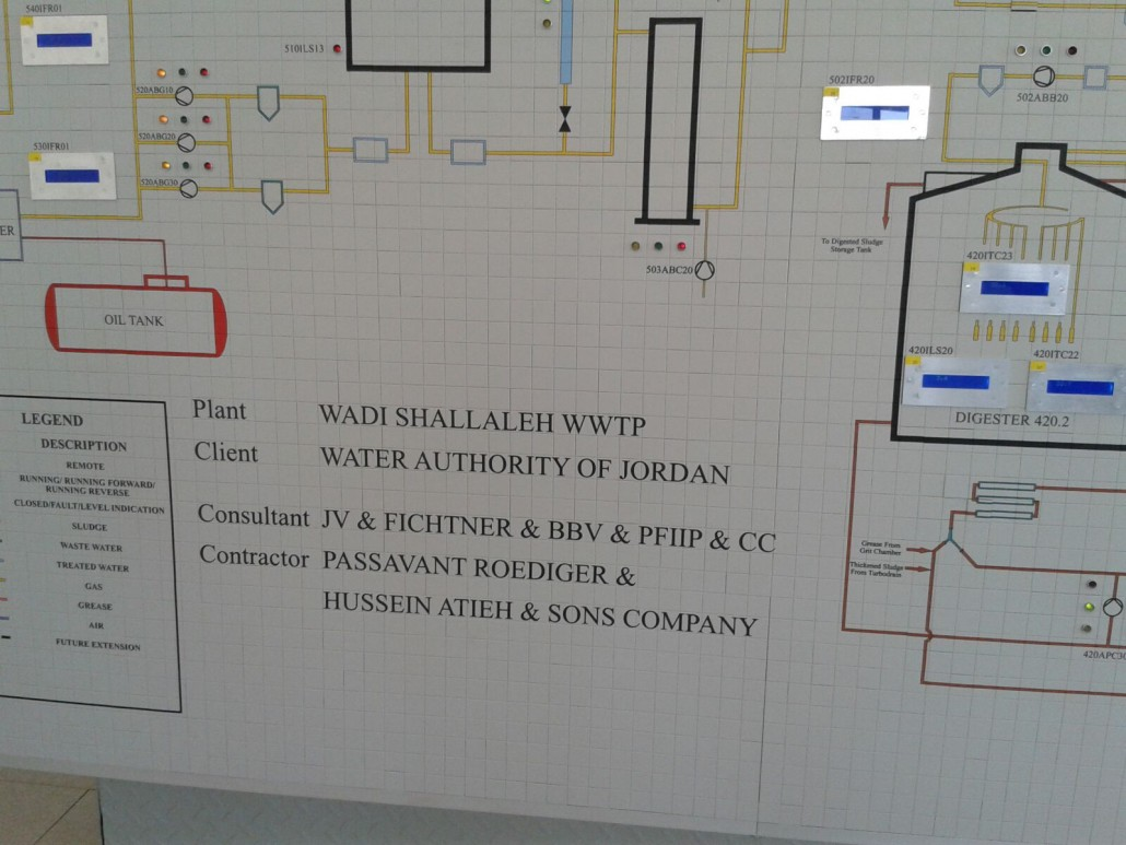 Gfi Wiring Home Run Free Download Wiring Diagrams Pictures Wiring