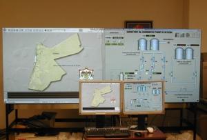 Greater Amman Water SCADA System (GASS)